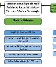 JOSE DIMAS ALMEIDA CAVALCANTE DE MORAES