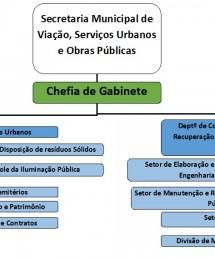 GABRIEL CESAR JATOBÁ